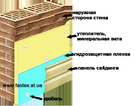 isolation par injection ouate de cellulose tarif horaire batiment nord entreprise nlzsk. Black Bedroom Furniture Sets. Home Design Ideas